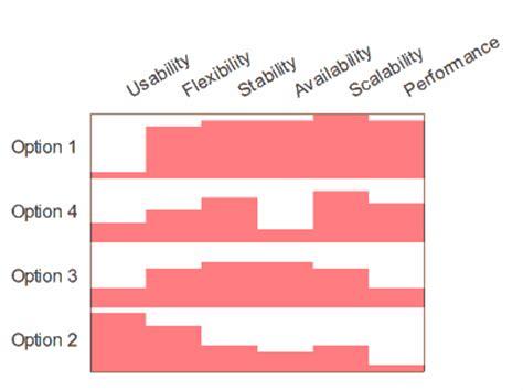 Dissertation Gantt Chart Scribd